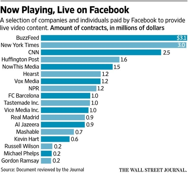 Facebook video play