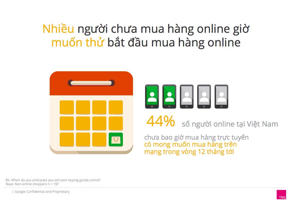 Google Online Shopper 1