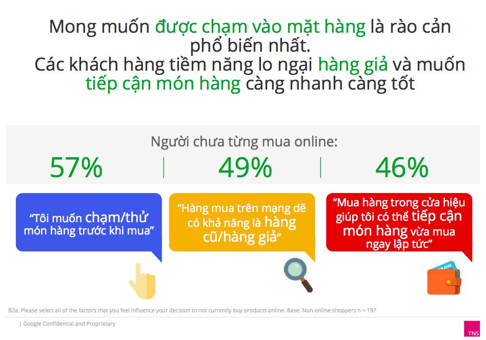 Google Online Shopper 3