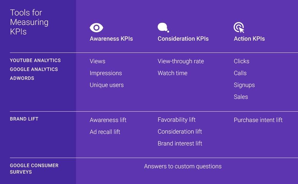 chỉ tiêu KPIs