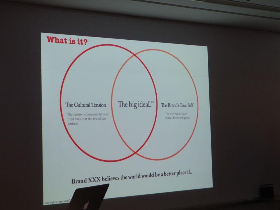 Mô hình sáng tạo The Big IdeaL
