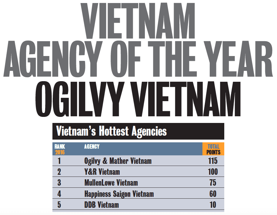 vietnam-agency-creative
