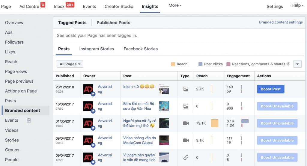Insight từ Brand page sẽ thấy các post từ page KOL
